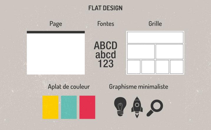 flat-design-schema