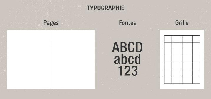 typographie-schema